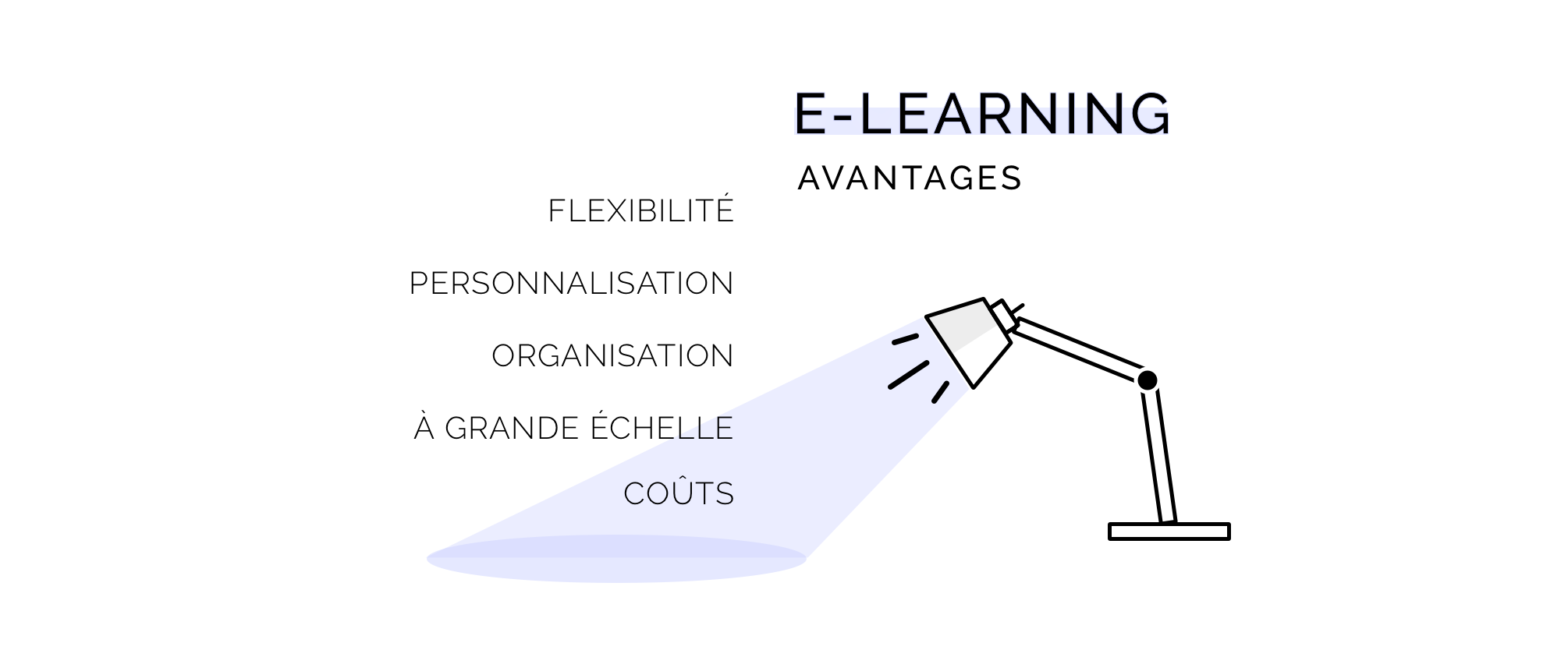 avantages-formation-e-learning