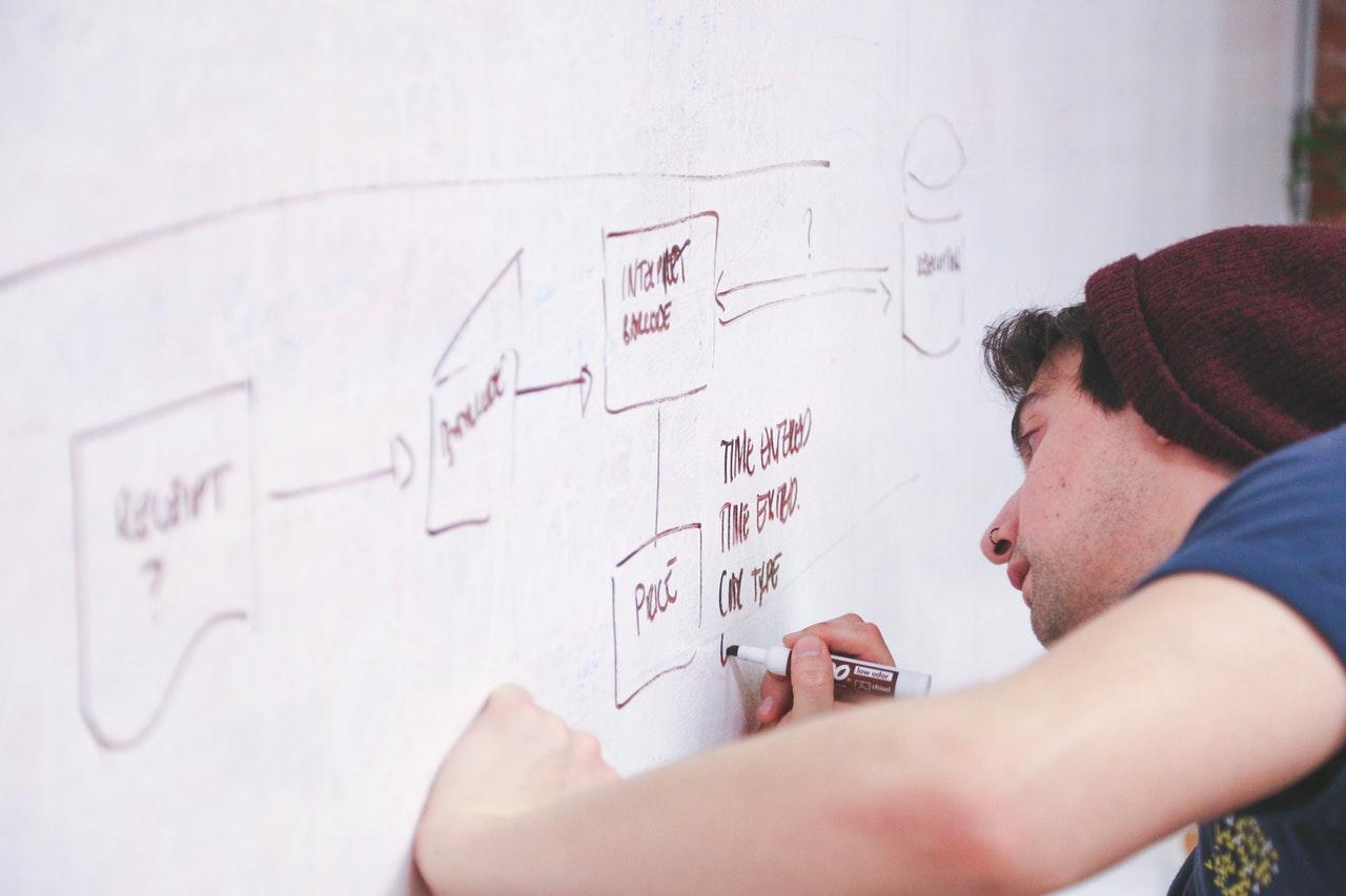 Comment construire un plan de développement des compétences efficace ?